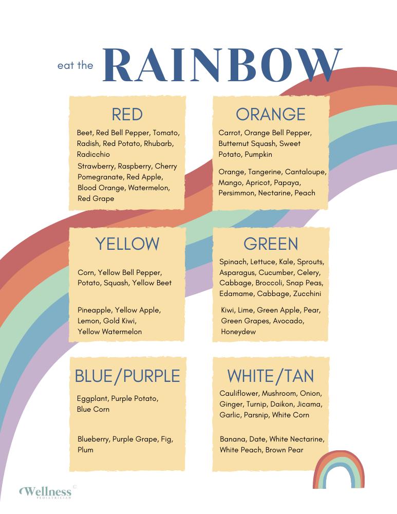 eat the rainbow list fruits vegetables