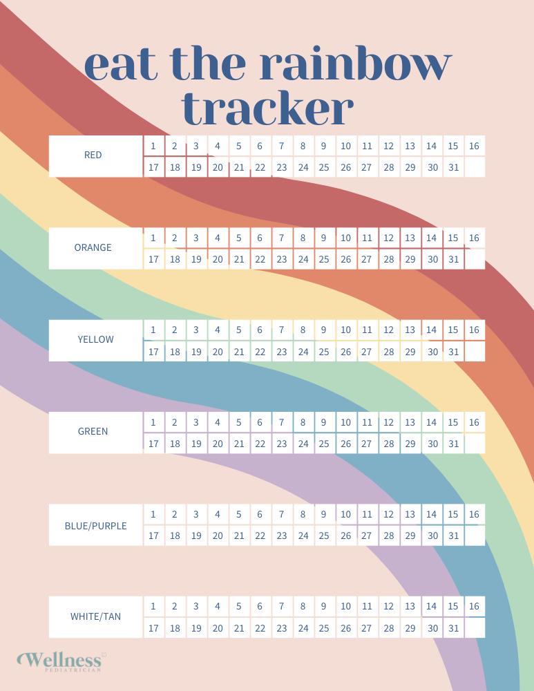 eat the rainbow tracker wellness pediatrician