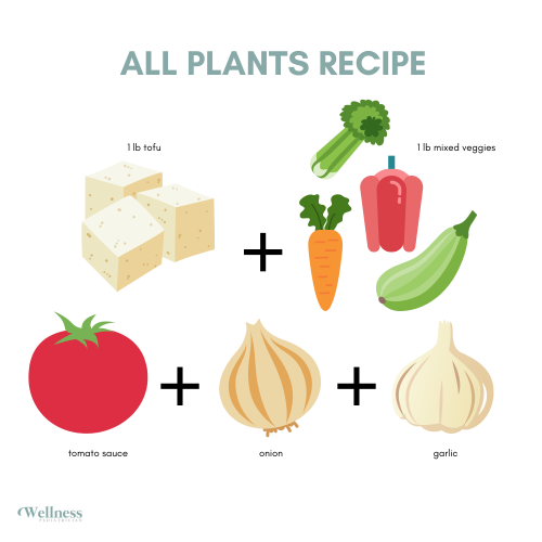 Transitioning to a Plant-Based Diet: How to Slowly Eliminate Ground Meat in a Recipe
