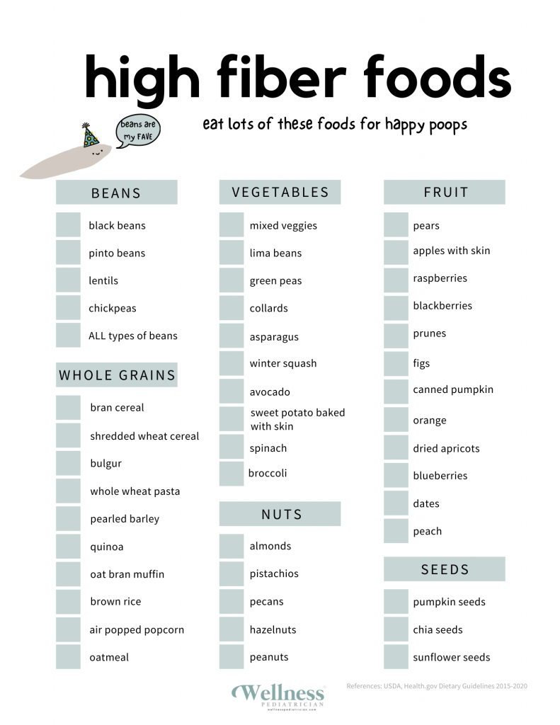 high fiber foods wellness pediatrician