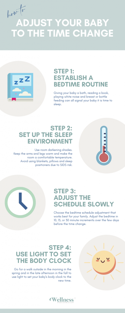 Inforgraphic How to Adjust Your Baby to the Time Change Wellness Pediatrician